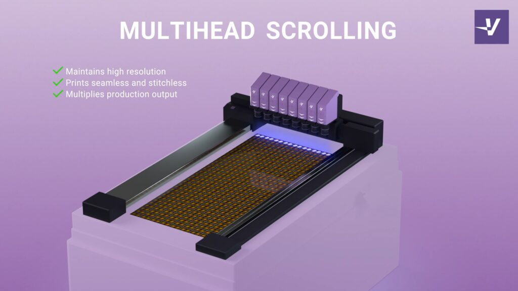 Scrolling Multihead Stage